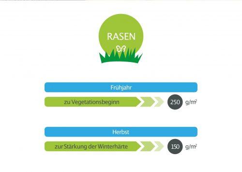 Produkt_Rasen_Anwendung